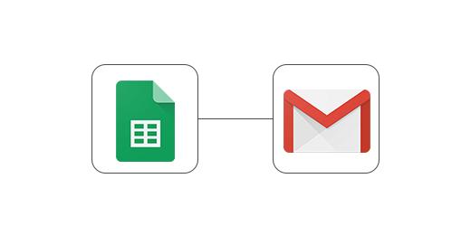 試算表串接Gmail