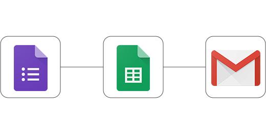 Google表單、試算表串接Gmail