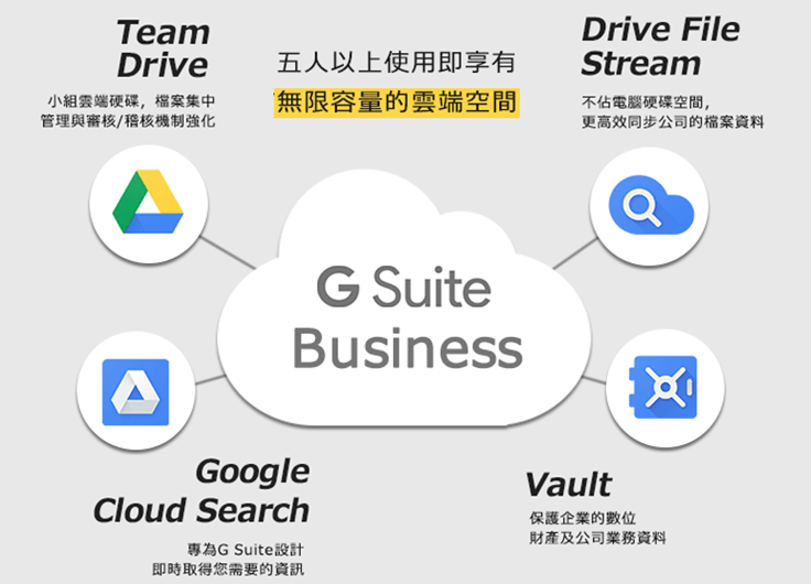gsuite_eye2_sp